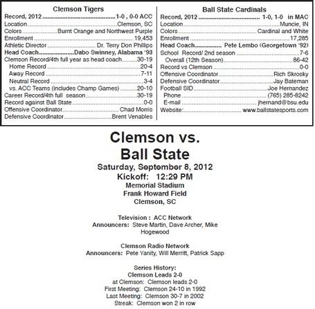 Clemson_ball_state_general_comparison_medium