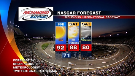 Richmond_nascar_weather_forecast_medium