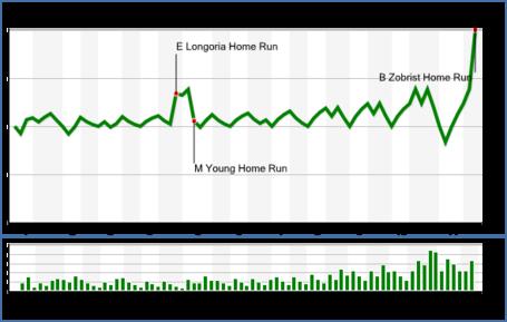 Chart_15__medium