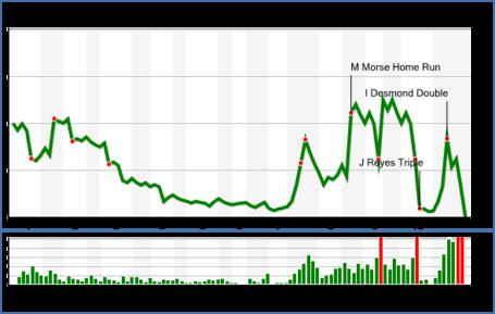 Chart_19__medium
