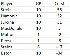 Corsi_isles_d_medium