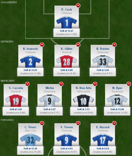 Fantasy_week_4_-_premier_league_fantasy_football_game_medium