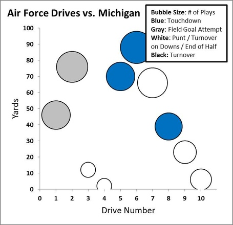 Air_force_drives_vs