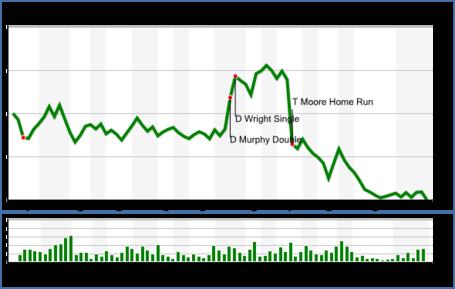 Chart-1_medium