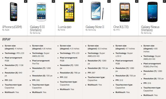 list of all windows phones