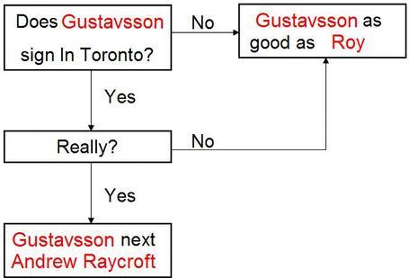Gustavsson_medium