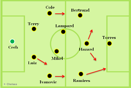 Chelsea_s_xi_vs_qpr_medium
