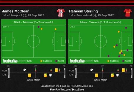 Mcclean_vs_sterling_medium