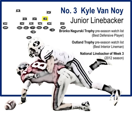 Byu_-_kyle_van_noy_medium