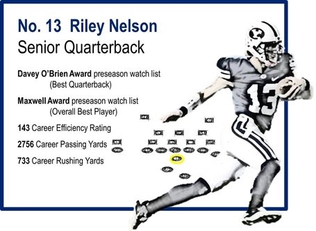 Byu_-_riley_nelson_medium