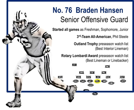 Byu_-_braden_hansen_medium
