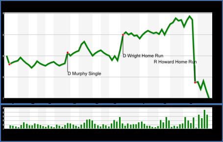 Chart_10__medium