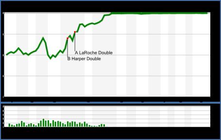 Chart_25__medium