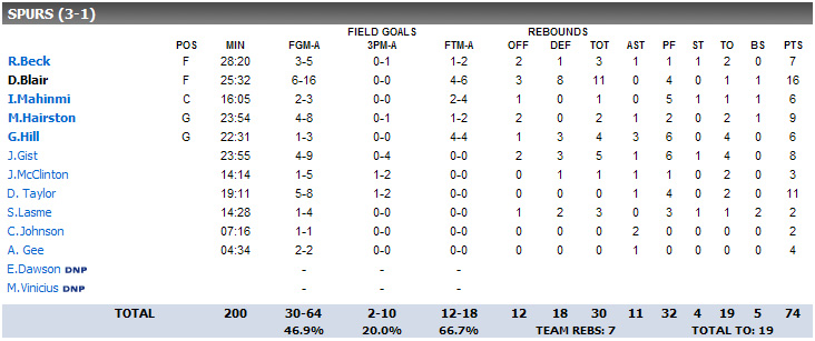 Boxscore_4_medium