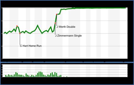 Chart_27__medium