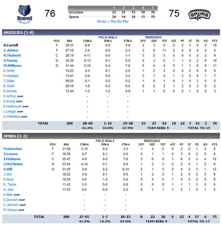 Boxscore2_medium