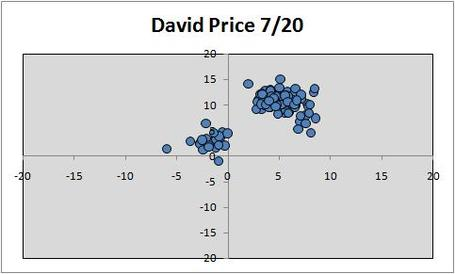 Davidprice_medium