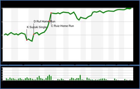 Chart__4__medium
