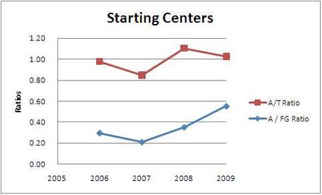 Starting_centers_medium