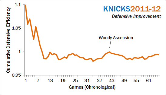 Knicksdefense_medium