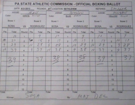 Sosarodriguezscorecards_medium