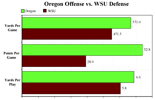 Oregon_offense