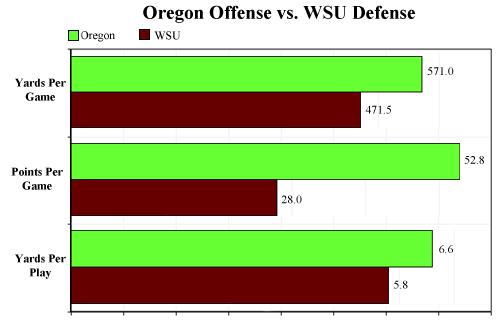 Oregon_offense