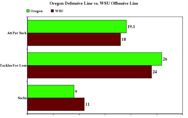 Oregon_dline