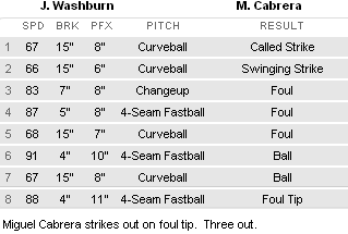 Washburncabrera_medium