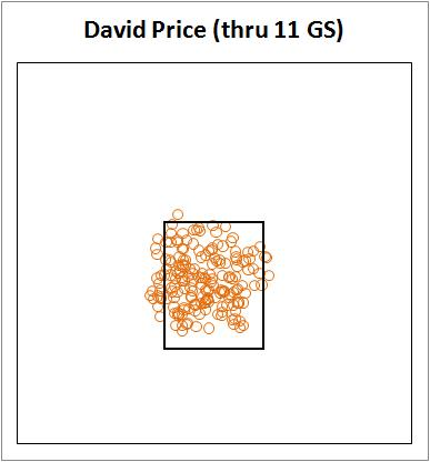 Davidpricecalledstrikesthru11_medium