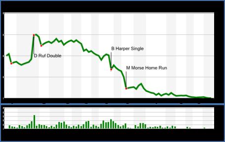 Chart_30__medium