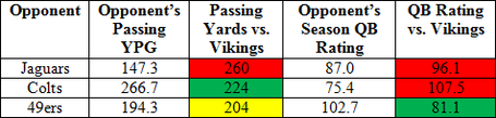 Vikings_pass_d_medium