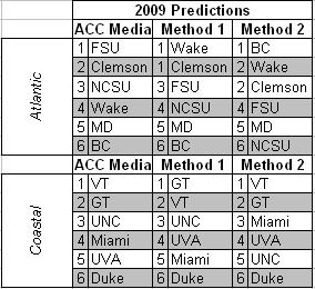 2009predictors_medium