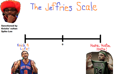 Jeffries_scale_medium