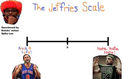 Jeffries_scale_medium