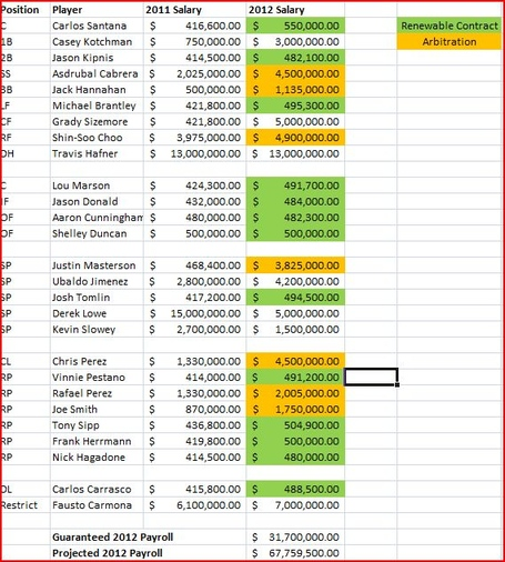 2012_projected_payroll_-_3_medium