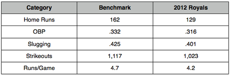 Benchmarks_batting_medium