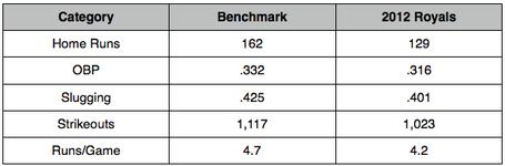 Benchmarks_batting_medium
