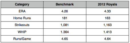 Benchmarks_pitching_medium