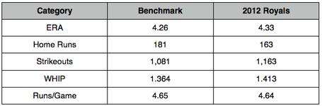 Benchmarks_pitching_medium