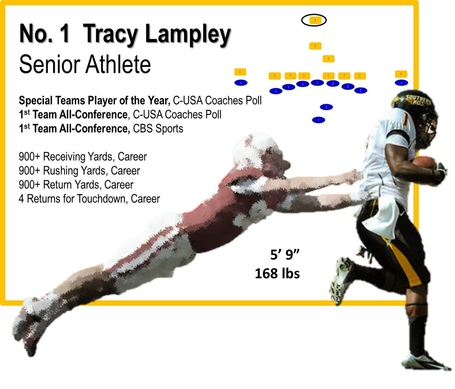 Southern_miss_-_ath_-_tracy_lampley_medium