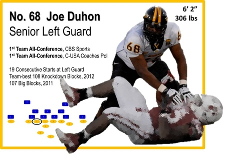 Southern_miss_-_og_-_joe_duhon_medium