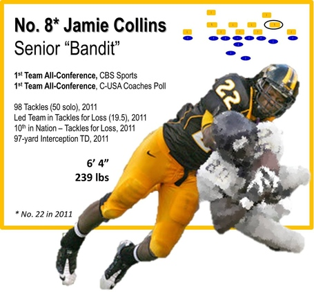 Southern_miss_-_bandit_-_jamie_collins_medium
