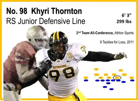 Southern_miss_-_dl_-_khyri_thornton_medium