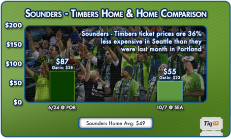 Sounders-timbers_home_home_medium