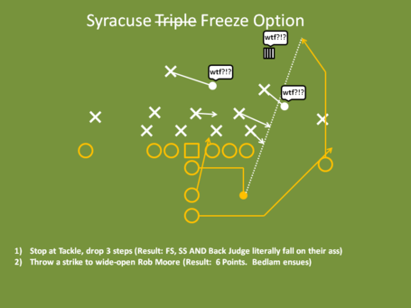 1st_play_of_penn_state_1987_-_freeze_option_medium