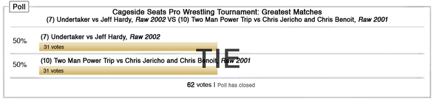 Cssgmt-day17-vt-poll-tie_large