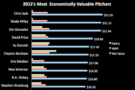 2012pitchers_medium