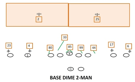 Wvu_-_base_dime_2_man_medium