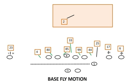 Wvu_-_base_dime_fly_motion_medium